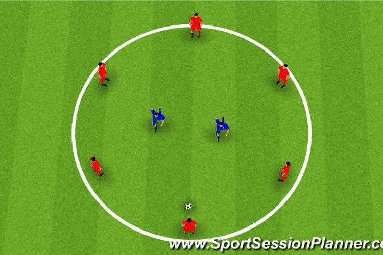 rondo soccer drills